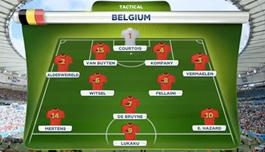 ベルギーのスタメン