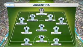 アルゼンチンのスタメン