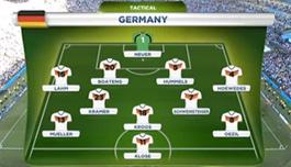 ドイツのスタメン